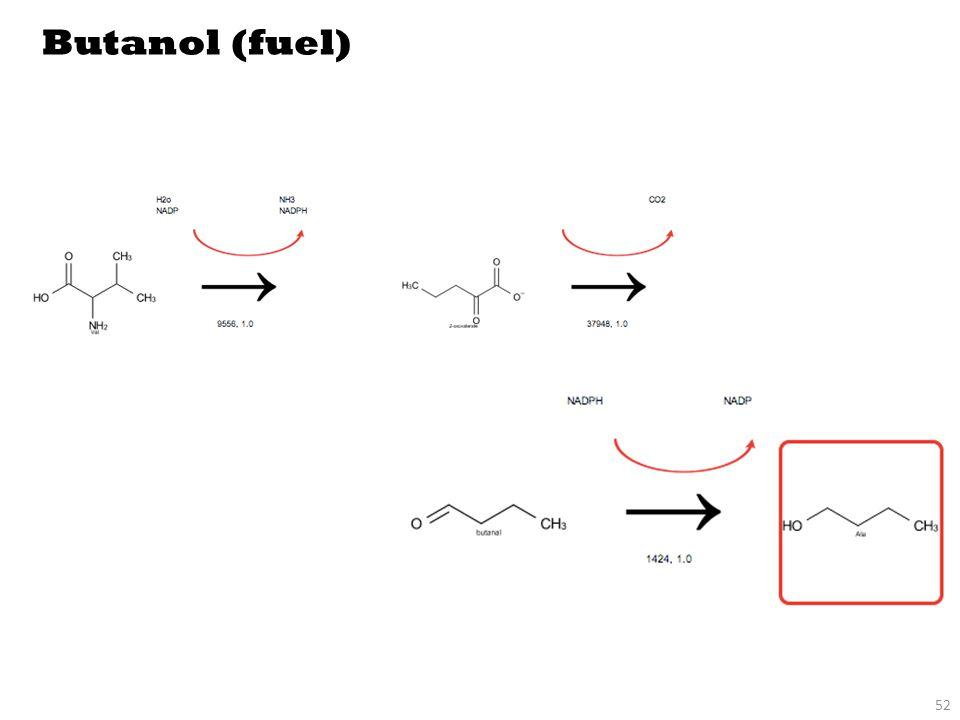 52 Butanol (fuel)