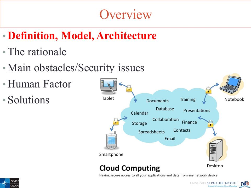 Overview Definition, Model, Architecture The rationale Main obstacles/Security issues Human Factor Solutions 6