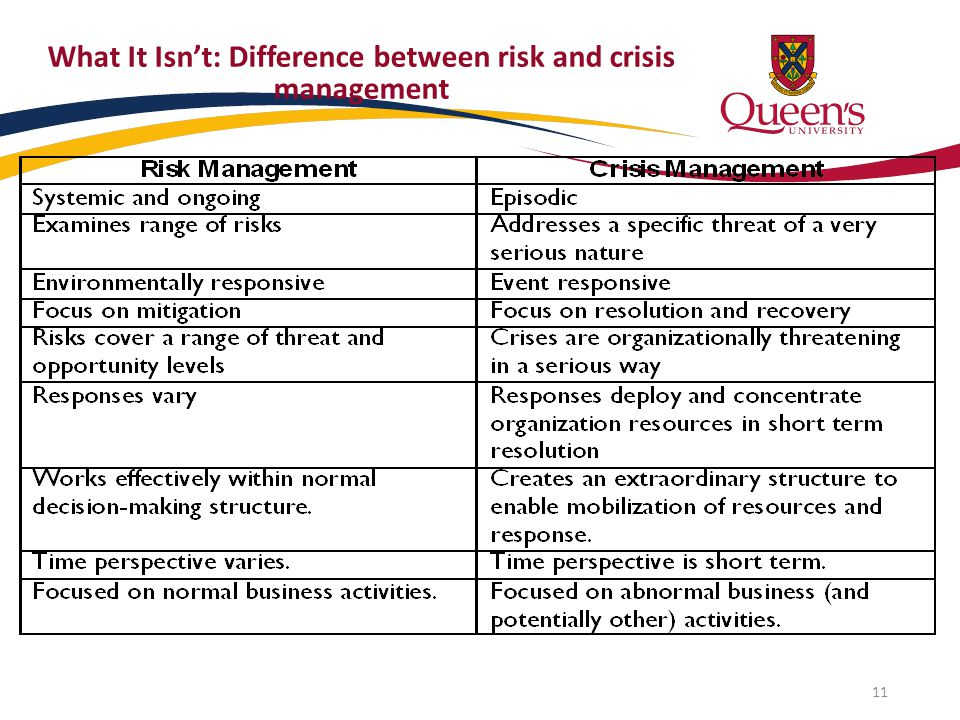 What It Isn't: Difference between risk and crisis management 11