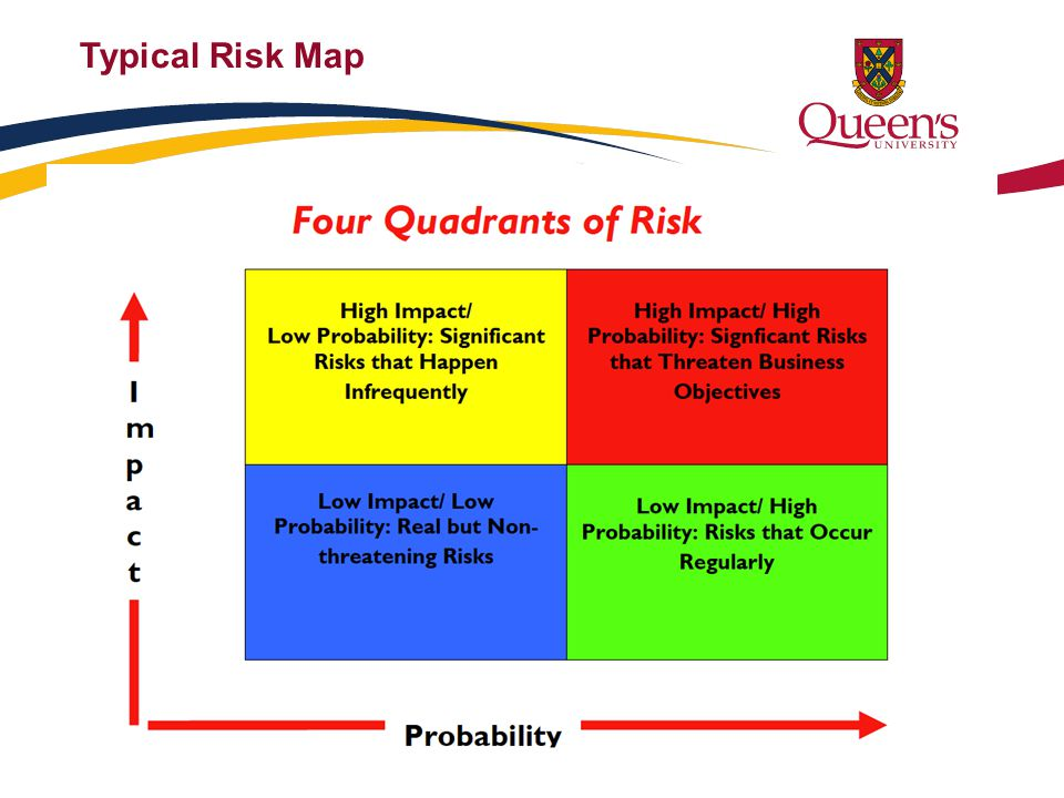 Typical Risk Map 17