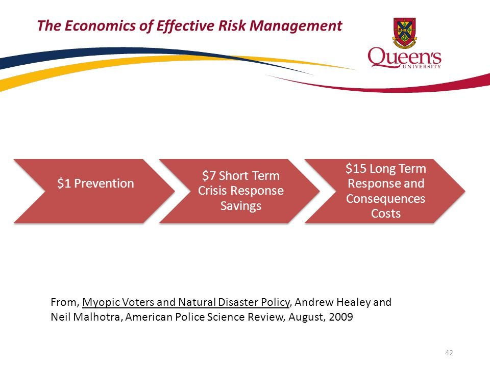 The Economics of Effective Risk Management $1 Prevention $7 Short Term Crisis Response Savings $15 Long Term Response and Consequences Costs From, Myo
