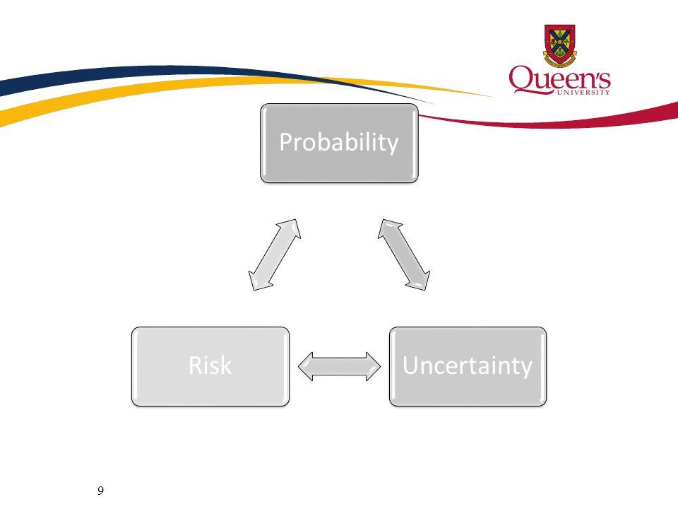 9 ProbabilityUncertaintyRisk