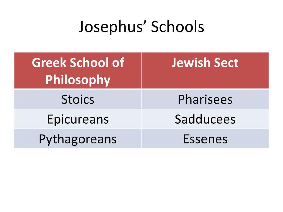 Josephus' Schools Greek School of Philosophy Jewish Sect StoicsPharisees EpicureansSadducees PythagoreansEssenes
