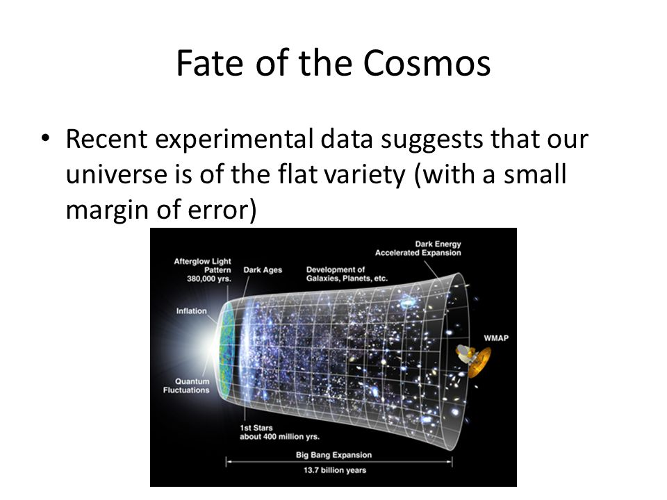 Fate of the Cosmos Recent experimental data suggests that our universe is of the flat variety (with a small margin of error)