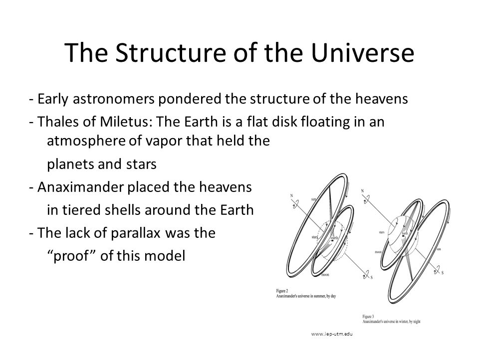 The Structure of the Universe - Early astronomers pondered the structure of the heavens - Thales of Miletus: The Earth is a flat disk floating in an atmosphere of vapor that held the planets and stars - Anaximander placed the heavens in tiered shells around the Earth - The lack of parallax was the proof of this model www.iep-utm.edu