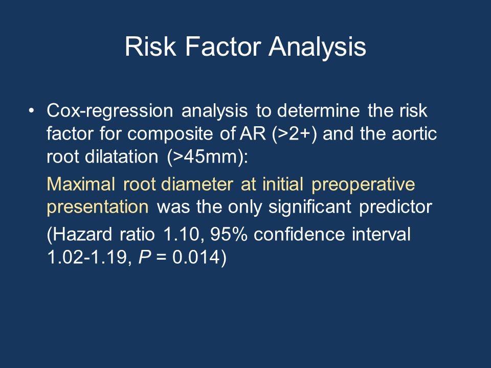 Risk Factor Analysis Cox-regression analysis to determine the risk factor for composite of AR (>2+) and the aortic root dilatation (>45mm): Maximal root diameter at initial preoperative presentation was the only significant predictor (Hazard ratio 1.10, 95% confidence interval 1.02-1.19, P = 0.014)