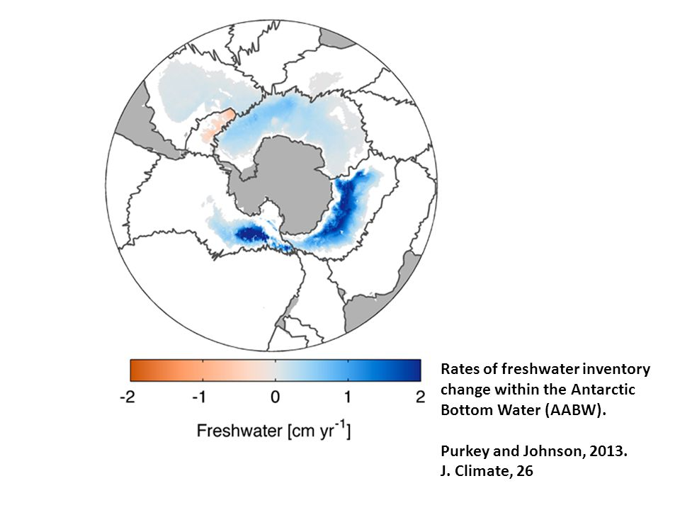 Rates of freshwater inventory change within the Antarctic Bottom Water (AABW).