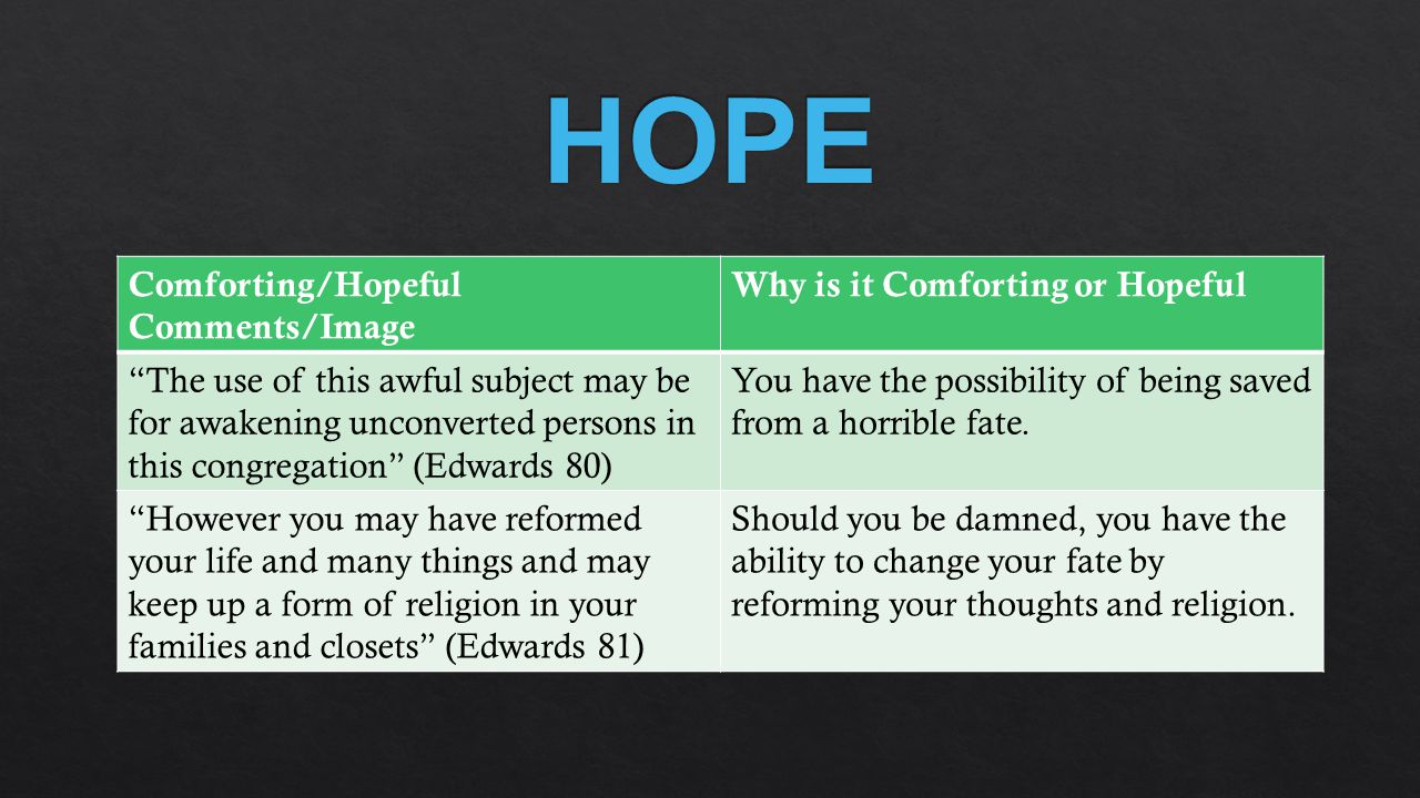 Comforting/Hopeful Comments/Image Why is it Comforting or Hopeful The use of this awful subject may be for awakening unconverted persons in this congregation (Edwards 80) You have the possibility of being saved from a horrible fate.