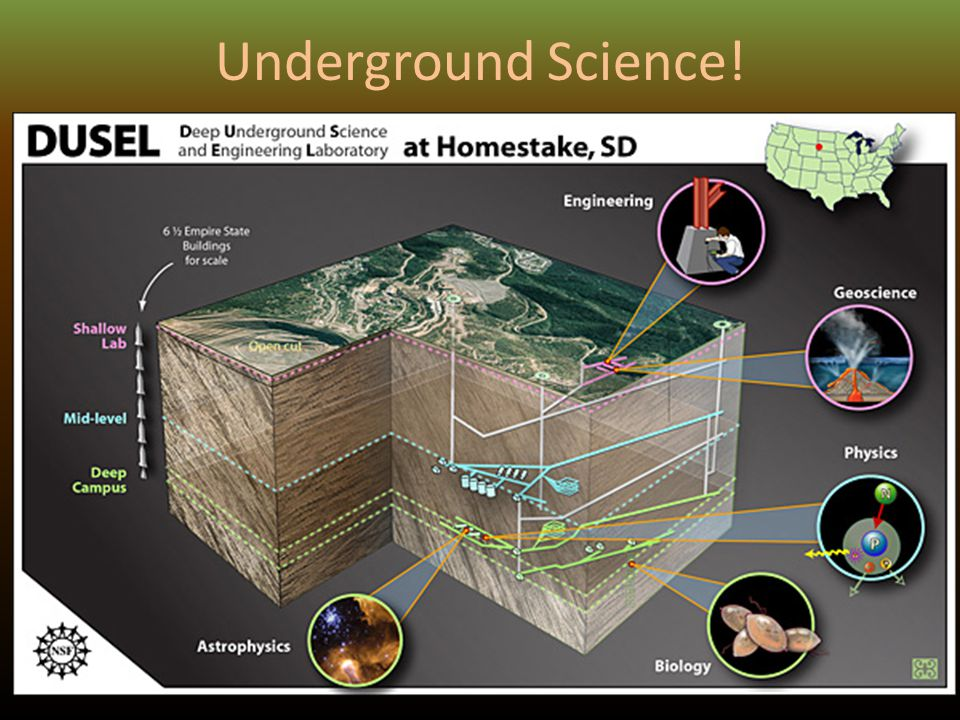 Underground Science!