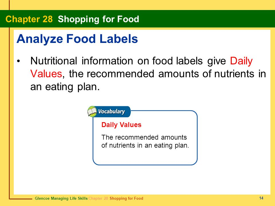 Glencoe Managing Life Skills Chapter 28 Shopping for Food Chapter 28 Shopping for Food 15 Analyze Food Labels Some foods have dates to help judge food's freshness, including the sell-by date, the use-by date, and the expiration date.