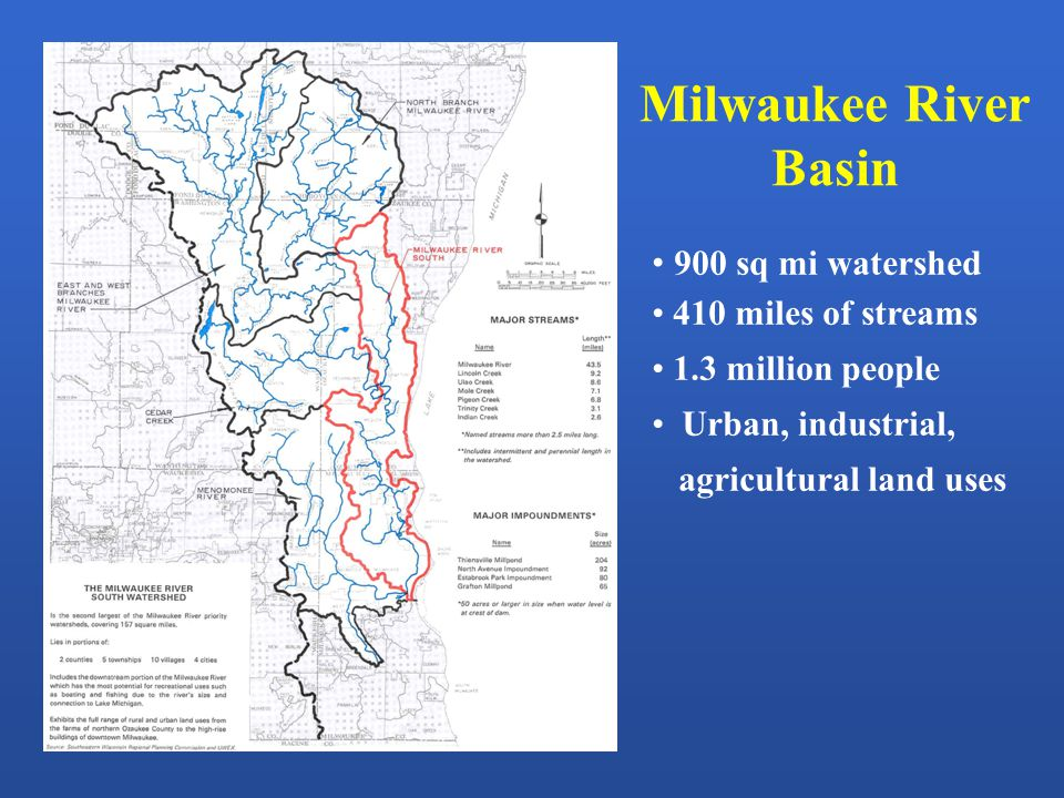 900 sq mi watershed 410 miles of streams 1.3 million people Urban, industrial, agricultural land uses Milwaukee River Basin