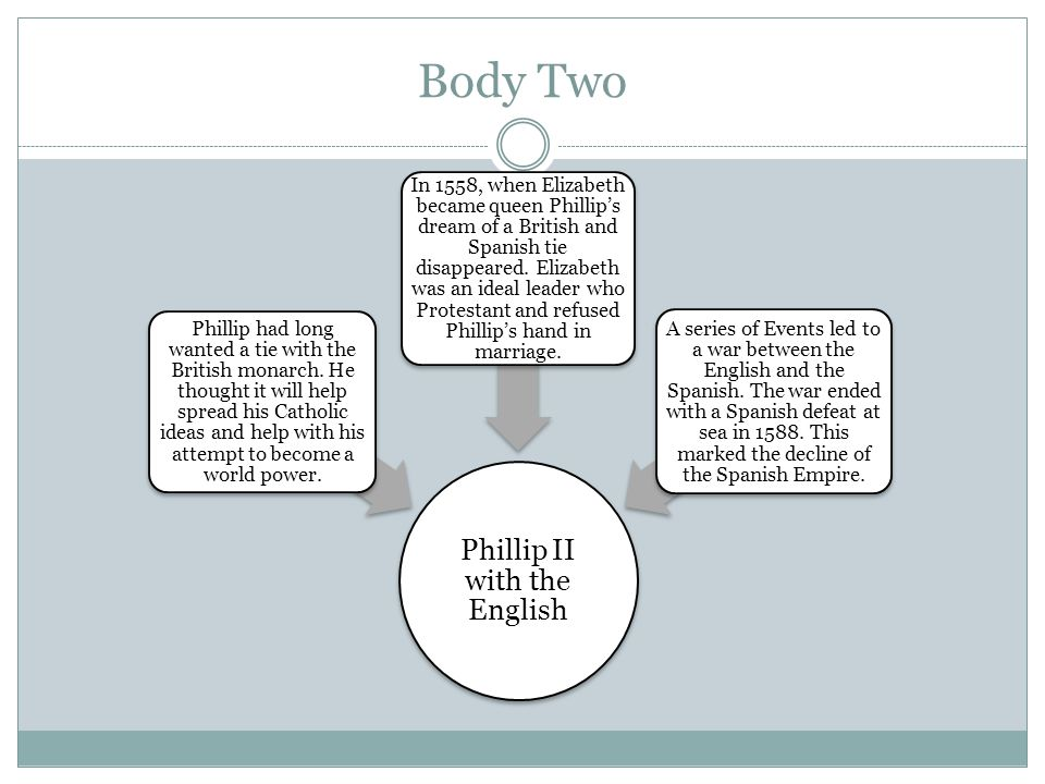 Body Two Phillip II with the English Phillip had long wanted a tie with the British monarch.