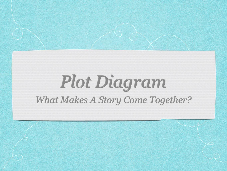 Plot Diagrams and Implicit/Explicit Statements