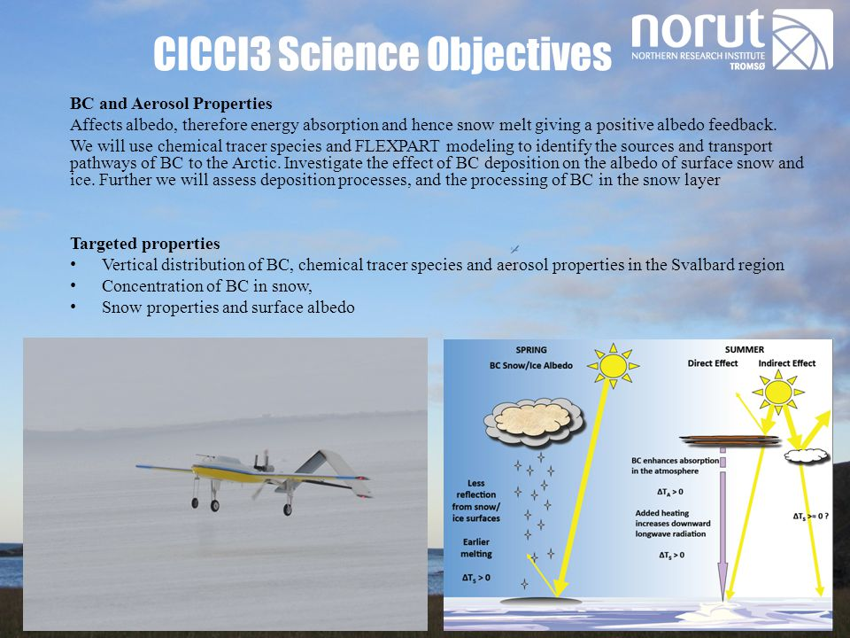 CICCI3 Science Objectives BC and Aerosol Properties Affects albedo, therefore energy absorption and hence snow melt giving a positive albedo feedback.
