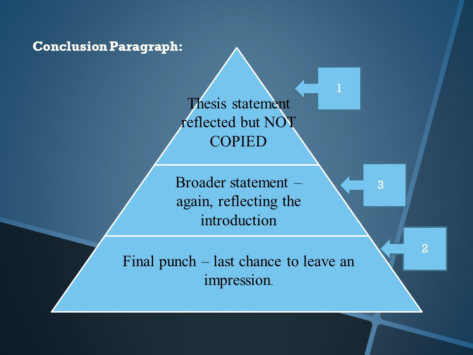 Conclusion Paragraph: Final punch – last chance to leave an impression. Broader statement – again, reflecting the introduction Thesis statement reflec