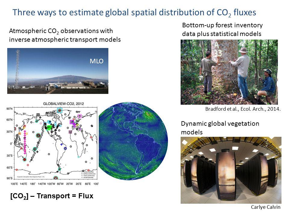 [CO 2 ] – Transport = Flux Three ways to estimate global spatial distribution of CO 2 fluxes Atmospheric CO 2 observations with inverse atmospheric transport models Bradford et al., Ecol.