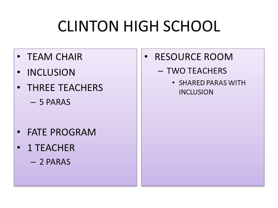CLINTON HIGH SCHOOL TEAM CHAIR INCLUSION THREE TEACHERS – 5 PARAS FATE PROGRAM 1 TEACHER – 2 PARAS TEAM CHAIR INCLUSION THREE TEACHERS – 5 PARAS FATE PROGRAM 1 TEACHER – 2 PARAS RESOURCE ROOM – TWO TEACHERS SHARED PARAS WITH INCLUSION RESOURCE ROOM – TWO TEACHERS SHARED PARAS WITH INCLUSION