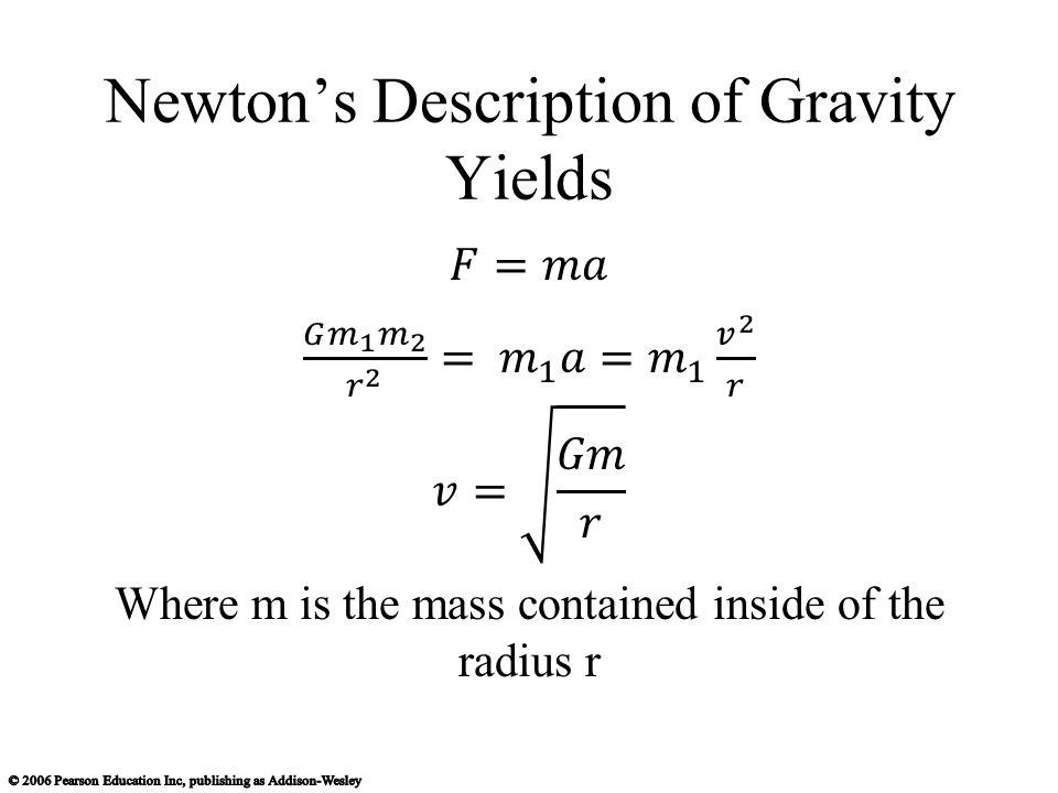 Newton's Description of Gravity Yields