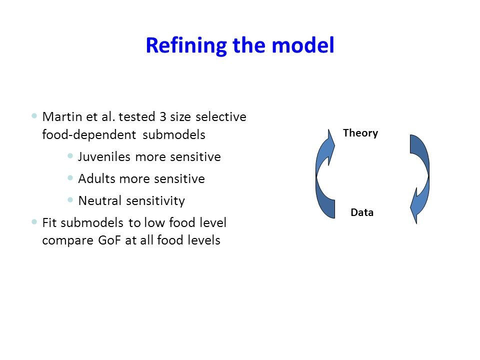 Refining the model Martin et al. tested 3 size selective food-dependent submodels Juveniles more sensitive Adults more sensitive Neutral sensitivity F