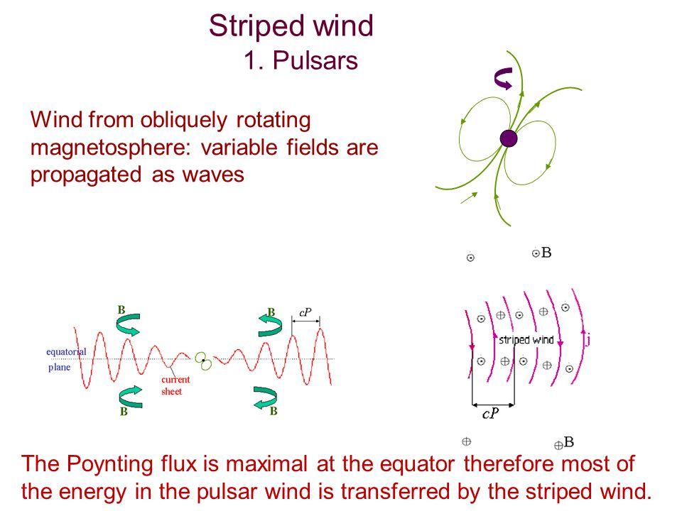 Striped wind 1.