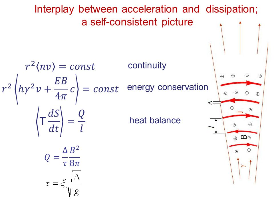 Interplay between acceleration and dissipation; a self-consistent picture continuity energy conservation heat balance
