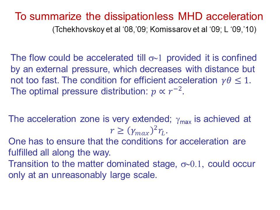 To summarize the dissipationless MHD acceleration (Tchekhovskoy et al '08,'09; Komissarov et al '09; L '09,'10)
