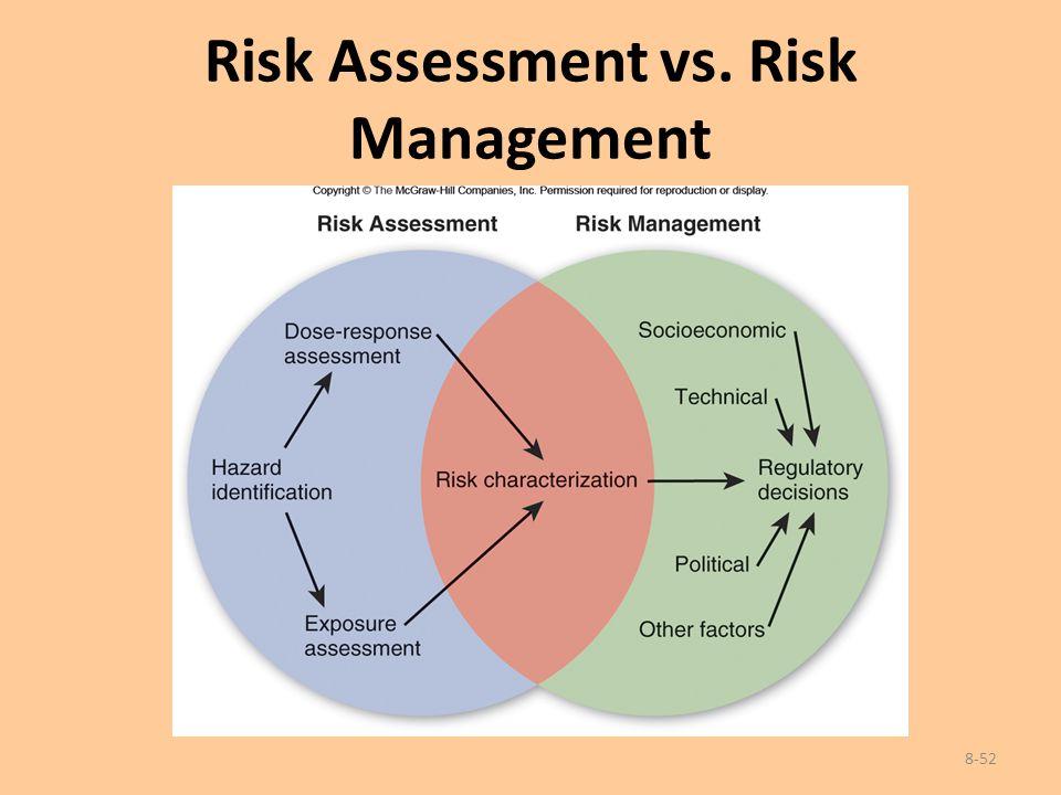 Risk Assessment vs. Risk Management 8-52