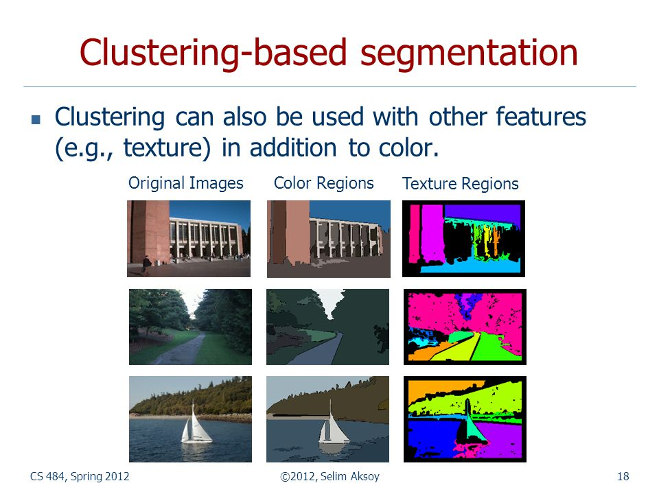 CS 484, Spring 2012©2012, Selim Aksoy18 Clustering-based segmentation Clustering can also be used with other features (e.g., texture) in addition to c