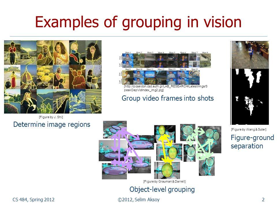 Mean shift algorithm CS 484, Spring 2012©2012, Selim Aksoy23 Search window Center of mass Mean Shift vector