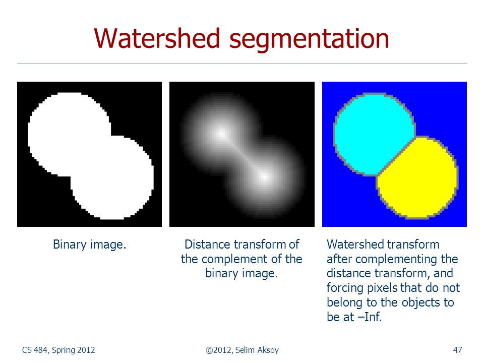 CS 484, Spring 2012©2012, Selim Aksoy47 Watershed segmentation Binary image.Distance transform of the complement of the binary image. Watershed transf