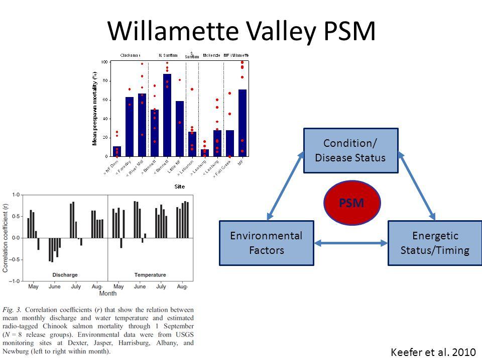 Willamette Valley PSM Keefer et al.