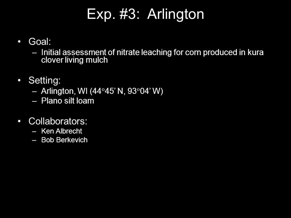 Exp. #3: Arlington Goal: –Initial assessment of nitrate leaching for corn produced in kura clover living mulch Setting: –Arlington, WI (44  45' N, 93