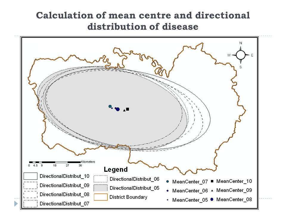 Calculation of mean centre and directional distribution of disease