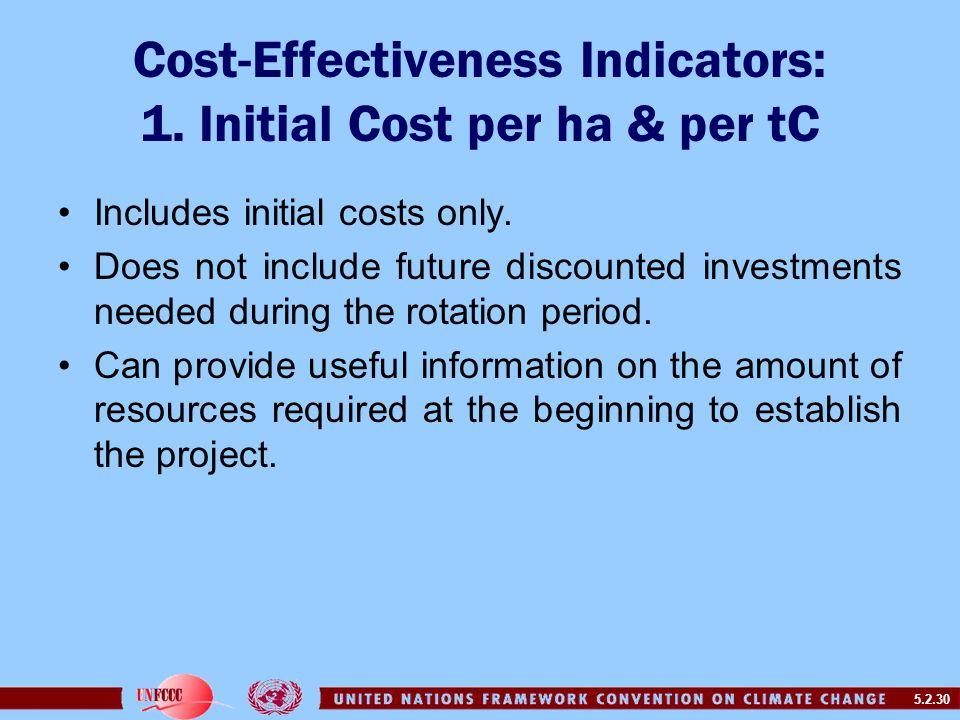 5.2.30 Cost-Effectiveness Indicators: 1. Initial Cost per ha & per tC Includes initial costs only.