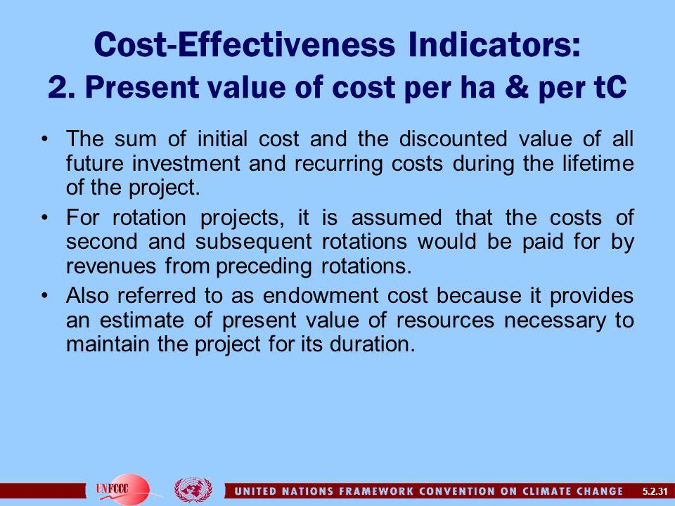 5.2.31 Cost-Effectiveness Indicators: 2.