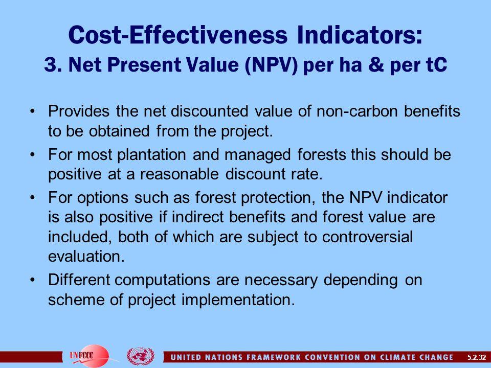 5.2.32 Cost-Effectiveness Indicators: 3.
