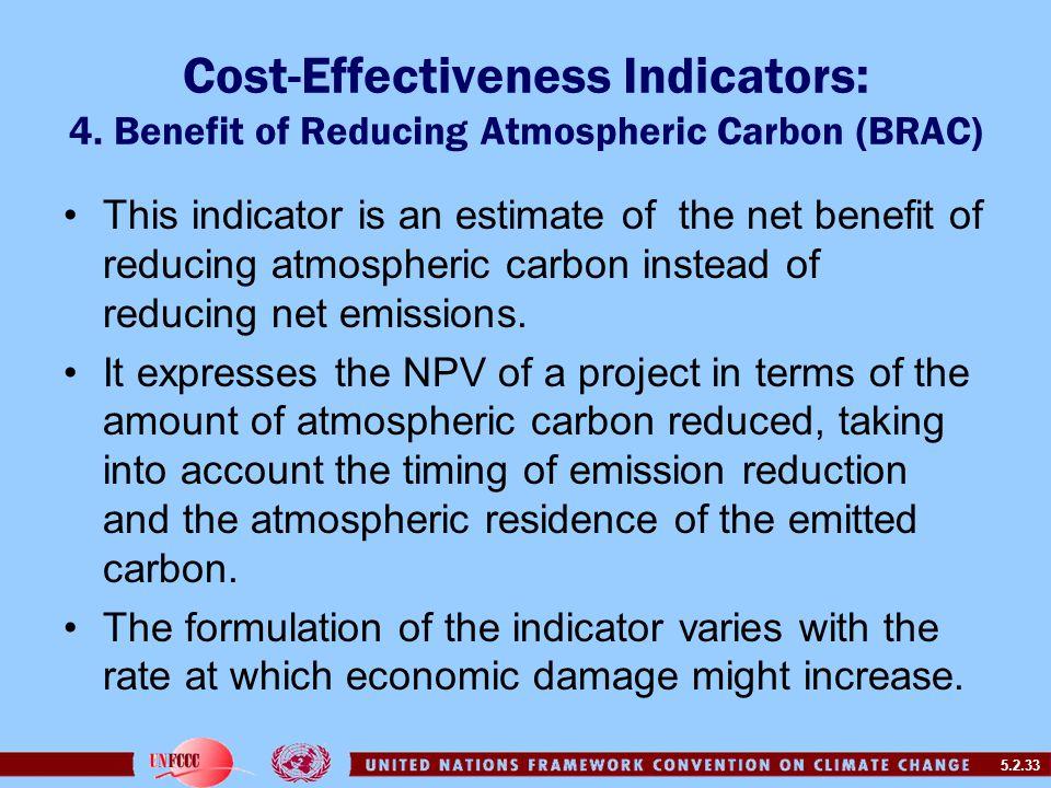 5.2.33 Cost-Effectiveness Indicators: 4.