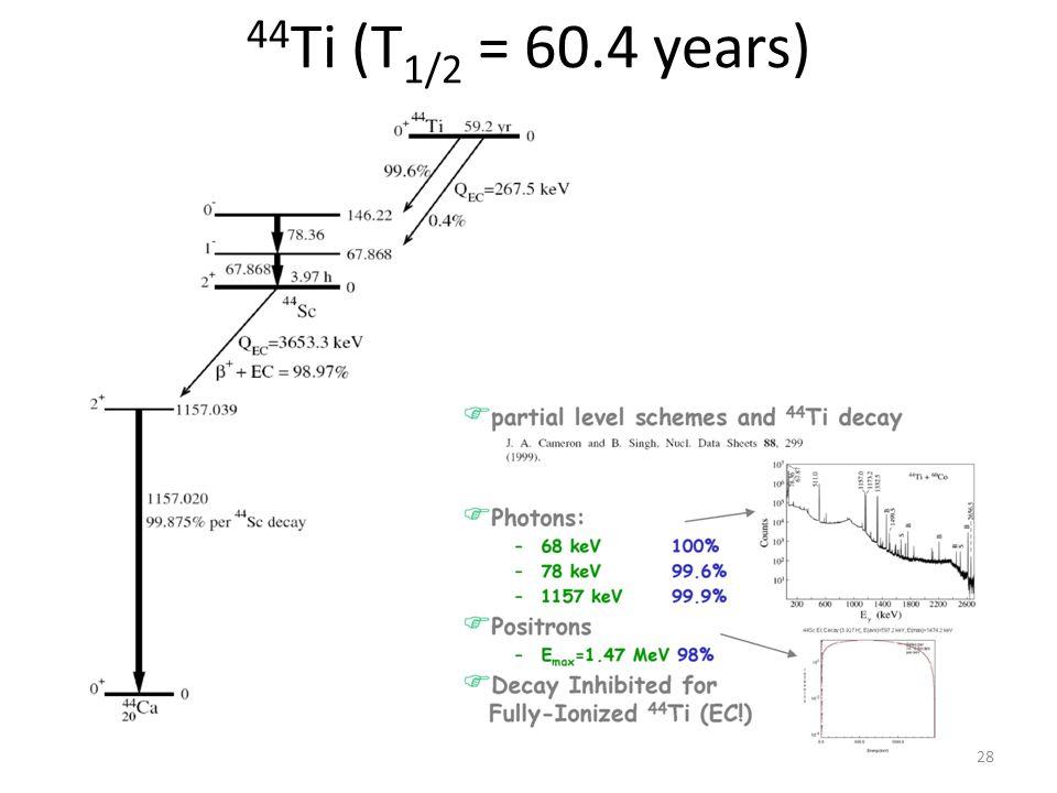44 Ti (T 1/2 = 60.4 years) 28