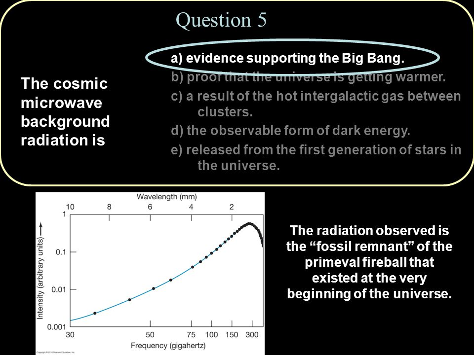 Copyright © 2010 Pearson Education, Inc. a) evidence supporting the Big Bang.