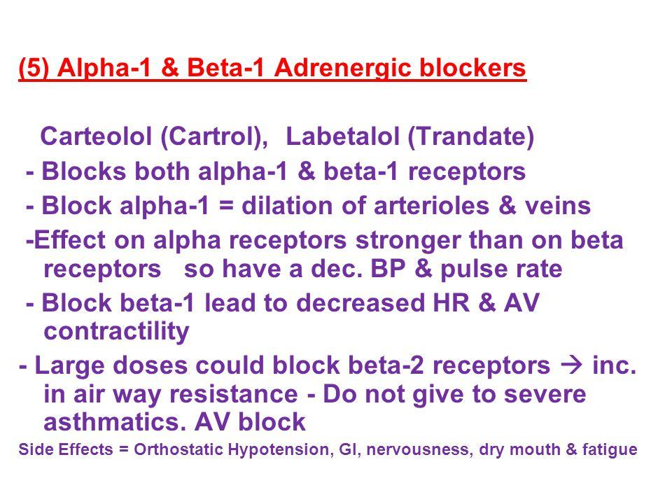 (5) Alpha-1 & Beta-1 Adrenergic blockers Carteolol (Cartrol), Labetalol (Trandate) - Blocks both alpha-1 & beta-1 receptors - Block alpha-1 = dilation of arterioles & veins -Effect on alpha receptors stronger than on beta receptors so have a dec.