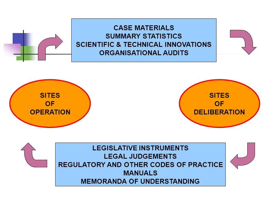 Two Recurrent Issues: (ii) Standardizing Routine Forensic Practice (b) Standardization as a historically located social process: 'Modernity can be viewed as a process of emphasizing technological standardisation and eliminating other established or culture based standards...Modern standard setting is characterised not by a change of type of standards but by the specificity of the processes created to prescribe them, and by the multiplicity of standards, their ubiquity and their formality' (Krislov, 1997, quoted in Timmermans & Berg) Another method for reducing epistemic controversy but: what technical and organisational features can be standardized.