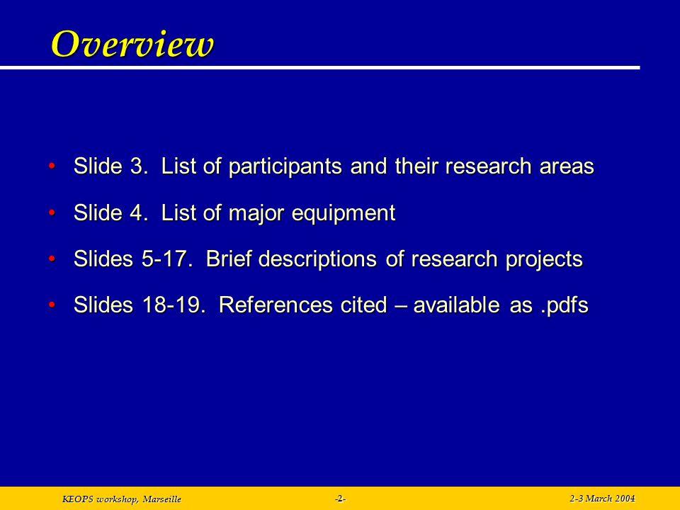 KEOPS workshop, Marseille 2-3 March 2004-2- Overview Slide 3.