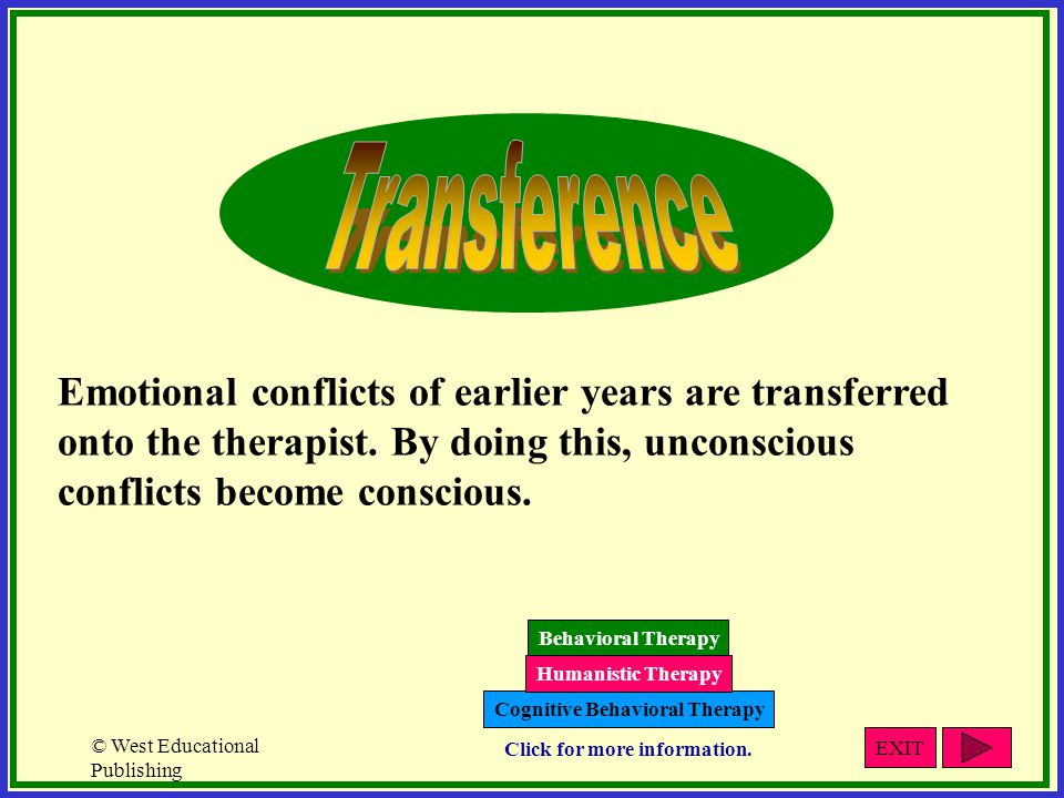 © West Educational Publishing Emotional conflicts of earlier years are transferred onto the therapist.