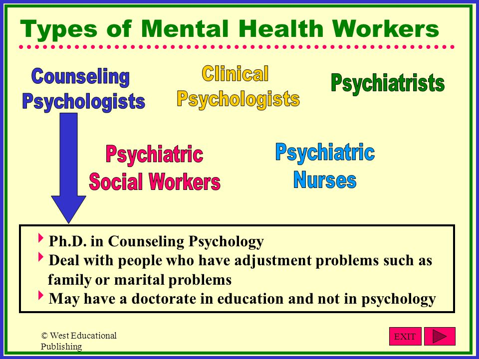 © West Educational Publishing Types of Mental Health Workers  Ph.D.