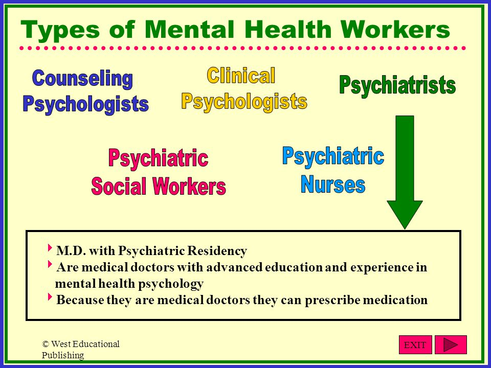 © West Educational Publishing Types of Mental Health Workers  M.D.