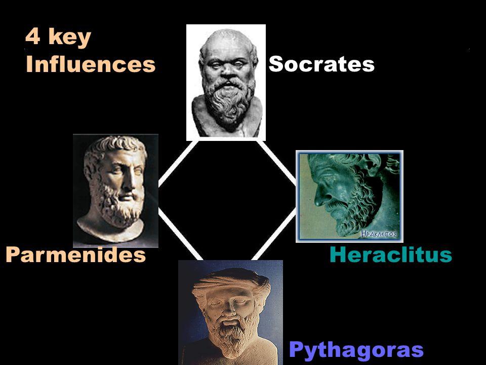 4 key Influences Socrates Heraclitus Pythagoras Parmenides