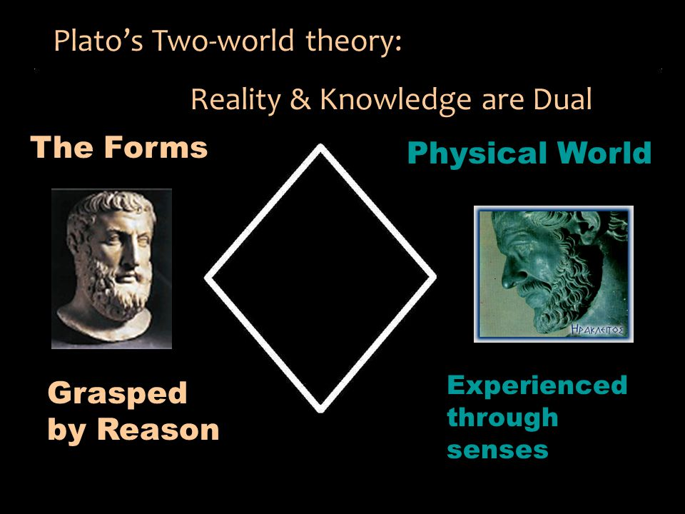 Plato's Two-world theory: Reality & Knowledge are Dual The Forms Grasped by Reason Physical World Experienced through senses
