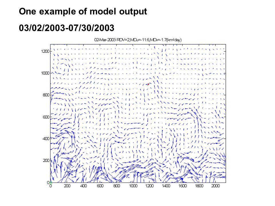 One example of model output 03/02/2003-07/30/2003