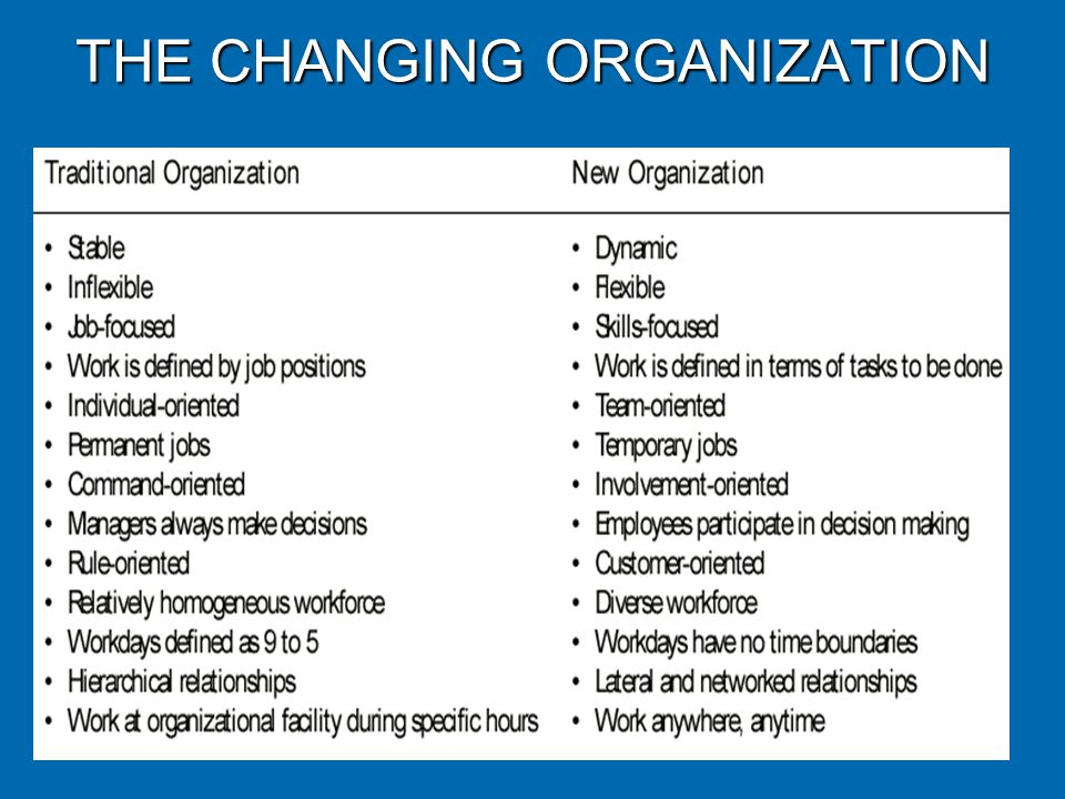 THE CHANGING ORGANIZATION © Prentice Hall, 20021-23