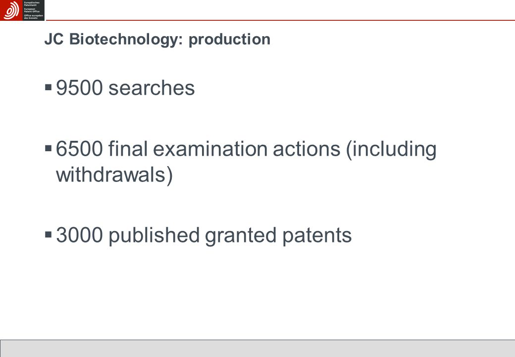 JC Biotechnology: production  9500 searches  6500 final examination actions (including withdrawals)  3000 published granted patents